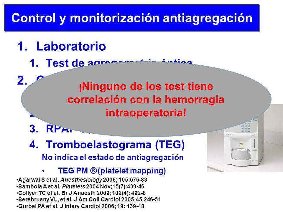 Control y monitorización antiagregación