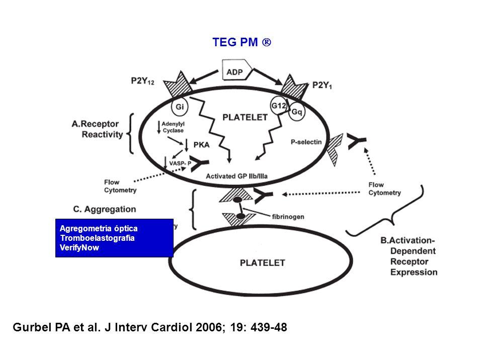 Gurbel PA et al. J Interv Cardiol 2006; 19: 439-48