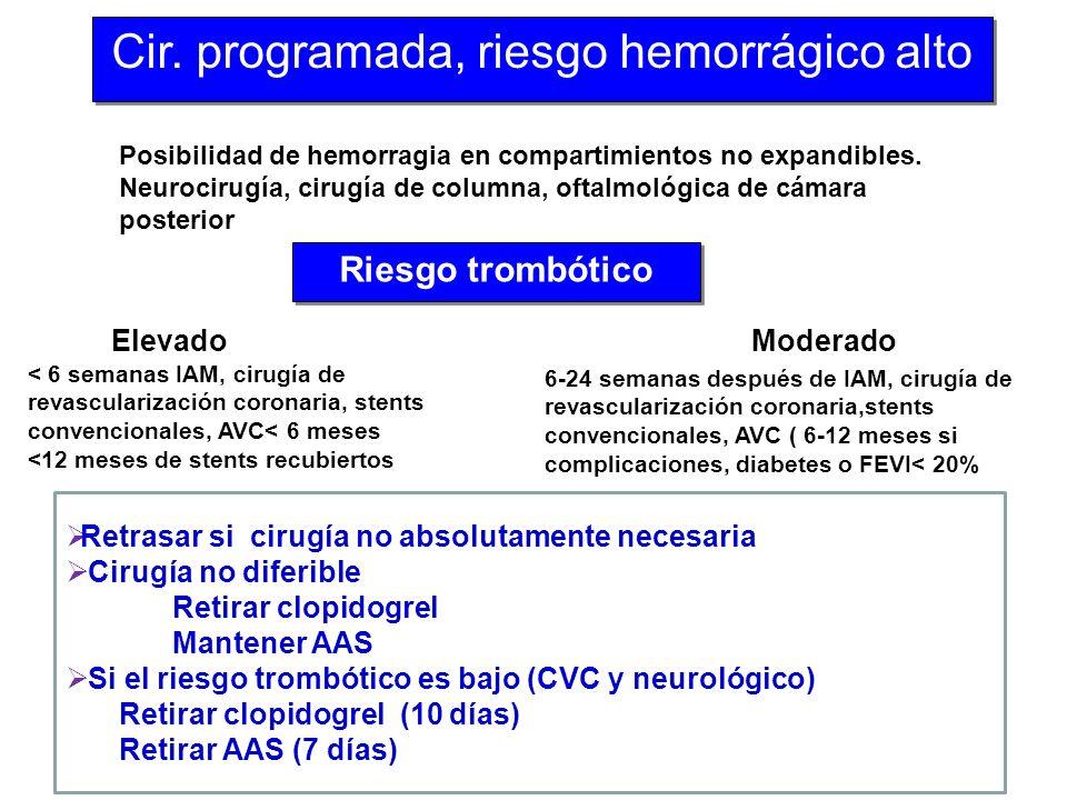 Cir. programada, riesgo hemorrágico alto