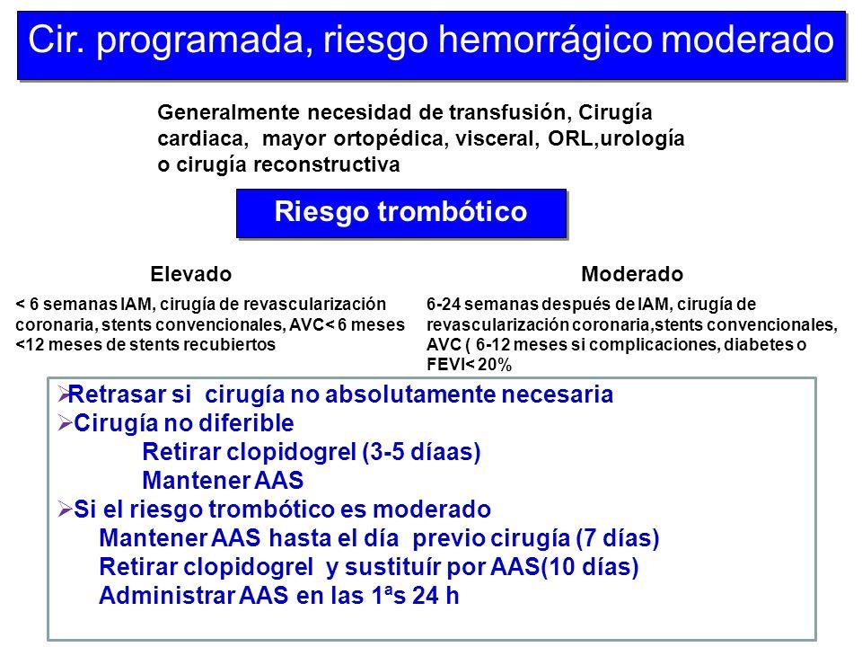 Cir. programada, riesgo hemorrágico moderado