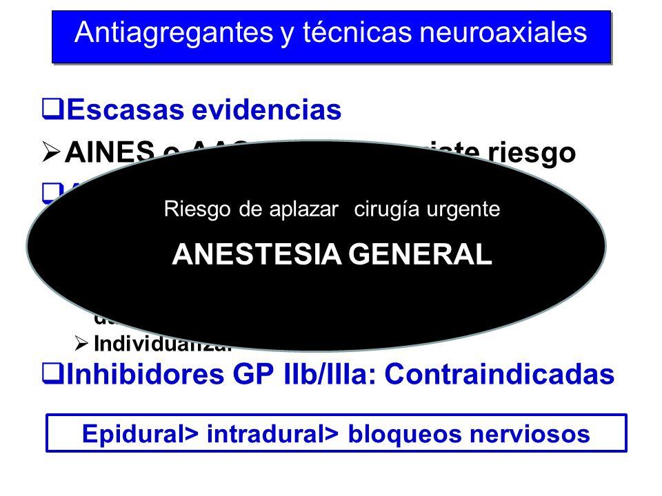 Epidural> intradural> bloqueos nerviosos