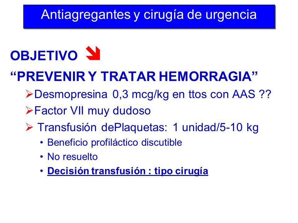 Antiagregantes y cirugía de urgencia