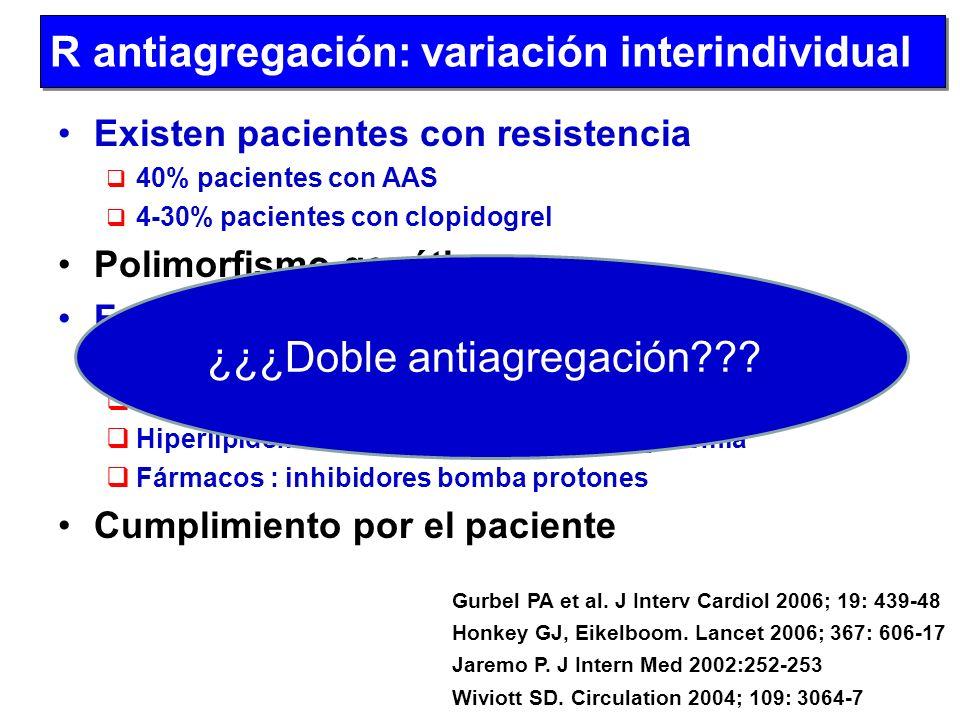 R antiagregación: variación interindividual