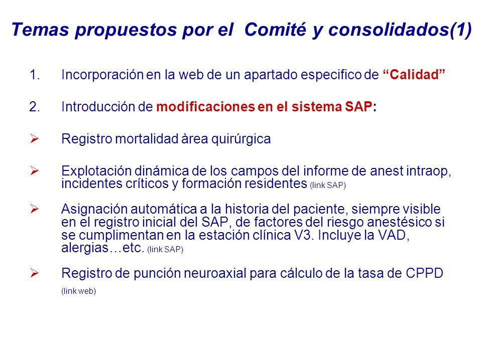 Temas propuestos por el Comité y consolidados(1)