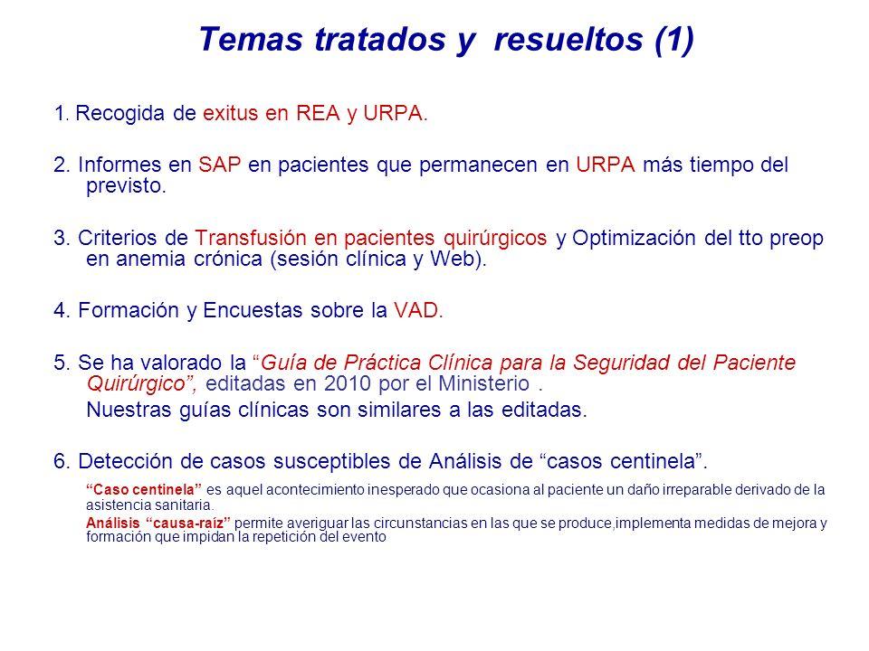 Temas tratados y resueltos (1)