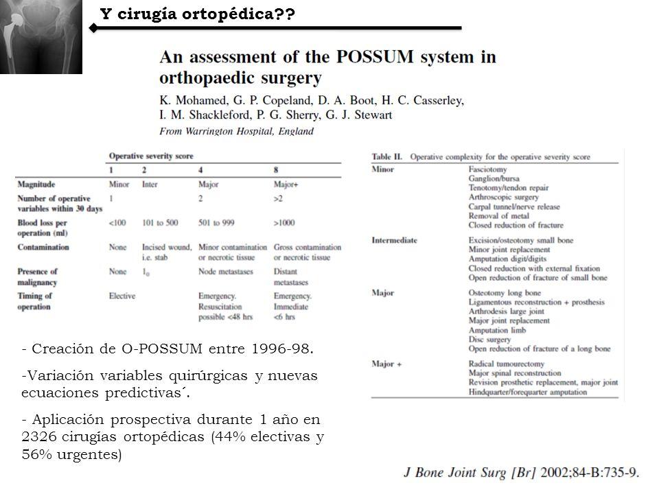 Y cirugía ortopédica - Creación de O-POSSUM entre 1996-98.