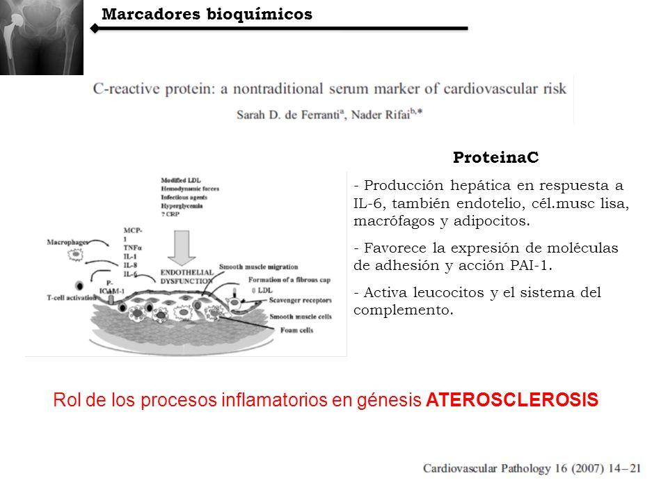 Rol de los procesos inflamatorios en génesis ATEROSCLEROSIS