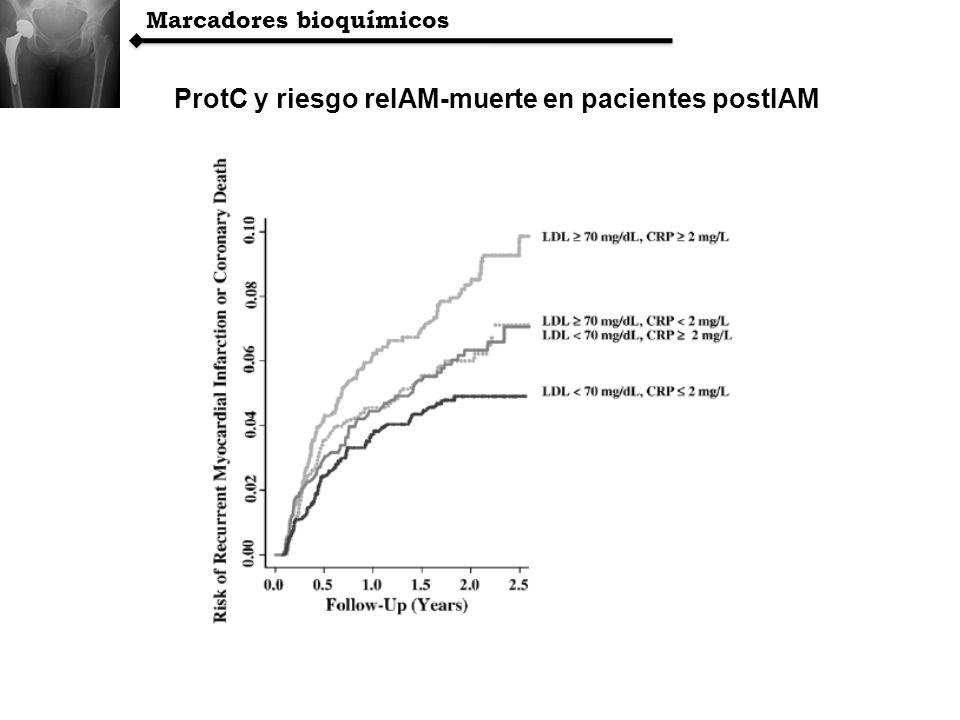 ProtC y riesgo reIAM-muerte en pacientes postIAM