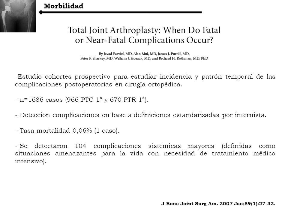 Morbilidad Estudio cohortes prospectivo para estudiar incidencia y patrón temporal de las complicaciones postoperatorias en cirugía ortopédica.