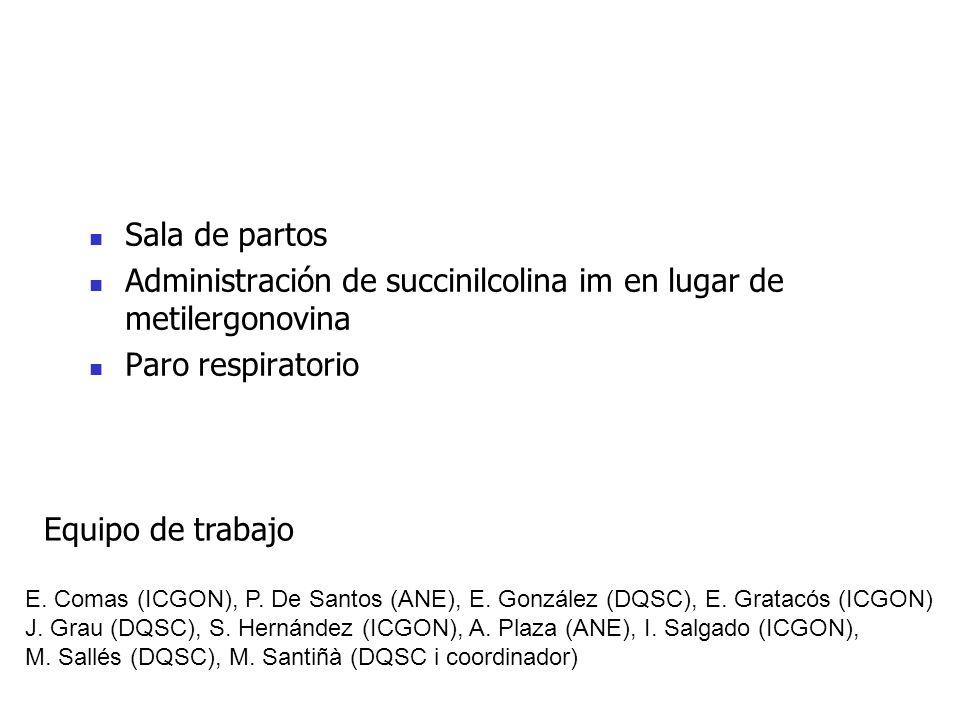 Administración de succinilcolina im en lugar de metilergonovina