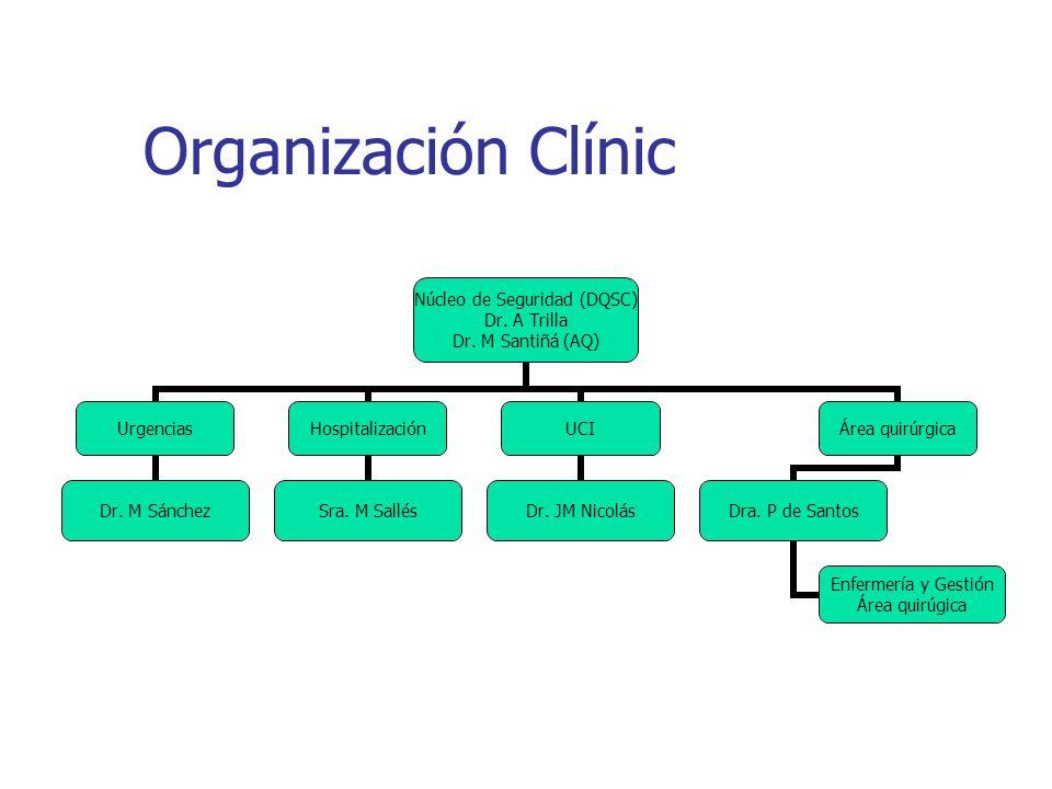 Organización Clínic