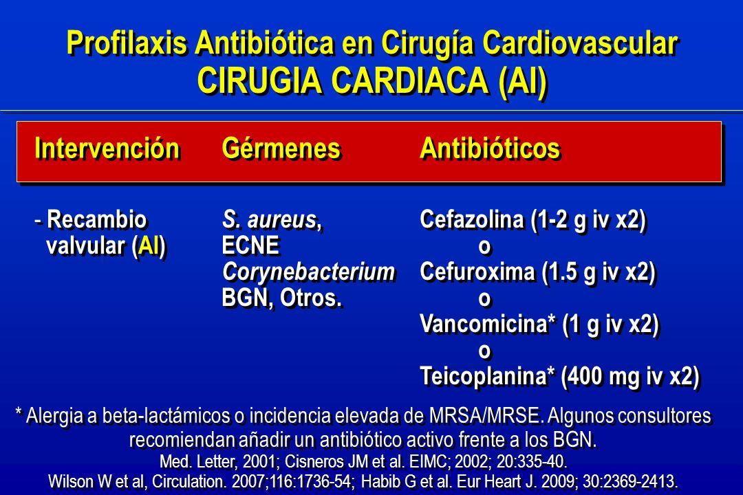 Profilaxis Antibiótica en Cirugía Cardiovascular