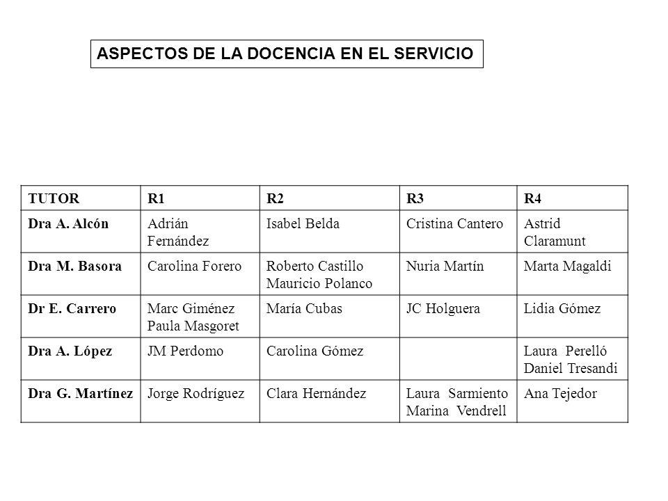 ASPECTOS DE LA DOCENCIA EN EL SERVICIO