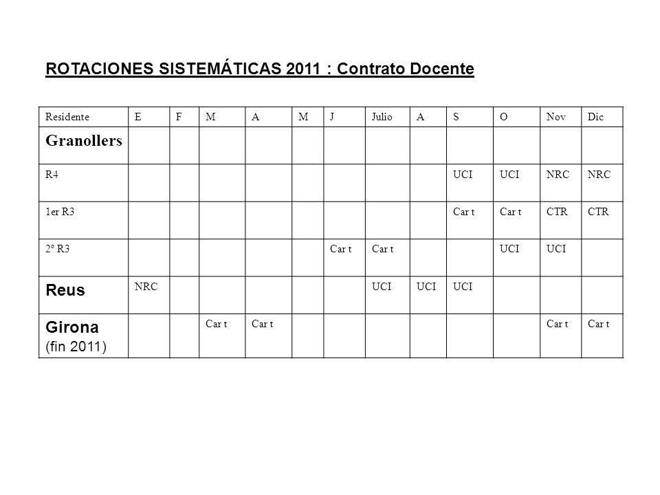 ROTACIONES SISTEMÁTICAS 2011 : Contrato Docente Granollers