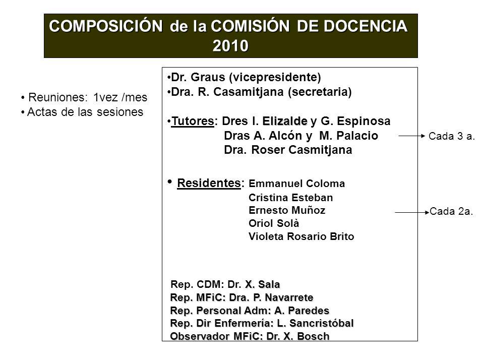 COMPOSICIÓN de la COMISIÓN DE DOCENCIA 2010