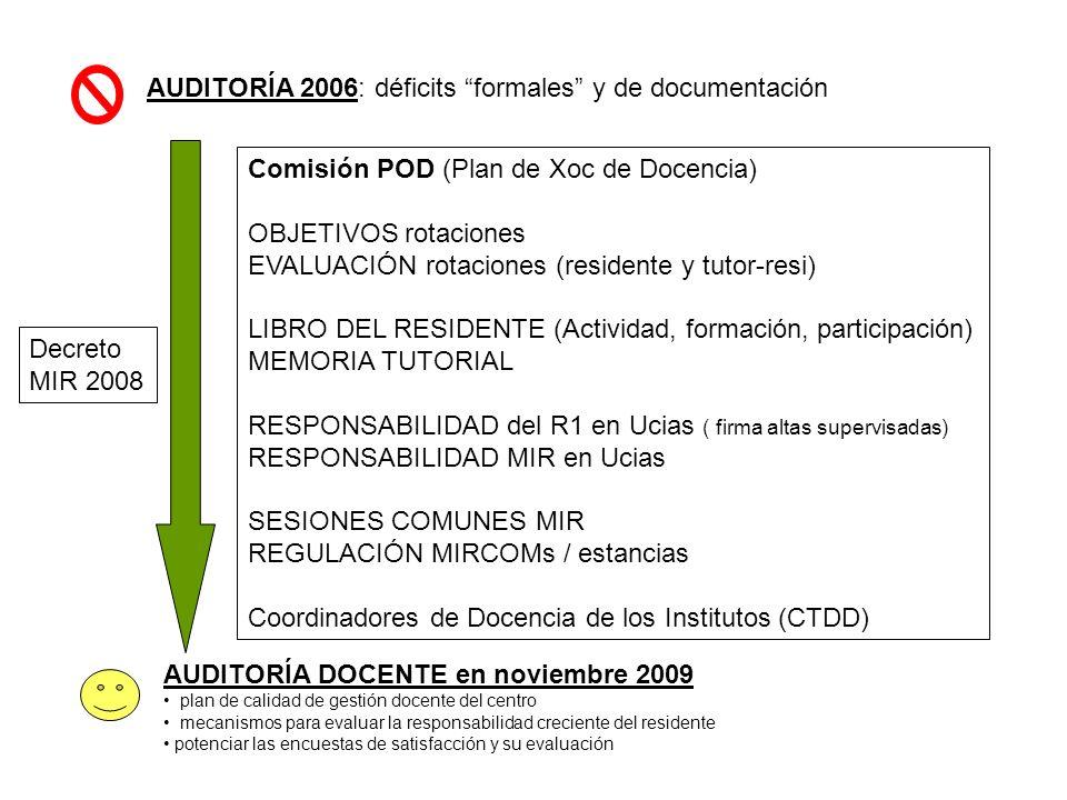 AUDITORÍA 2006: déficits formales y de documentación