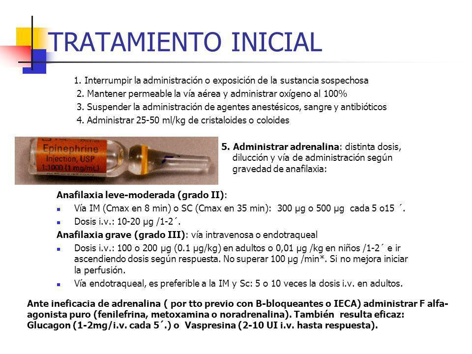 TRATAMIENTO INICIAL 1. Interrumpir la administración o exposición de la sustancia sospechosa.