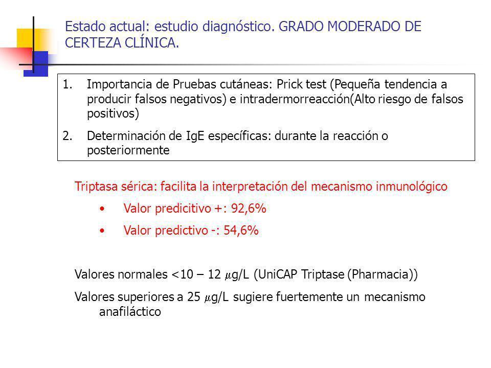 Estado actual: estudio diagnóstico. GRADO MODERADO DE CERTEZA CLÍNICA.