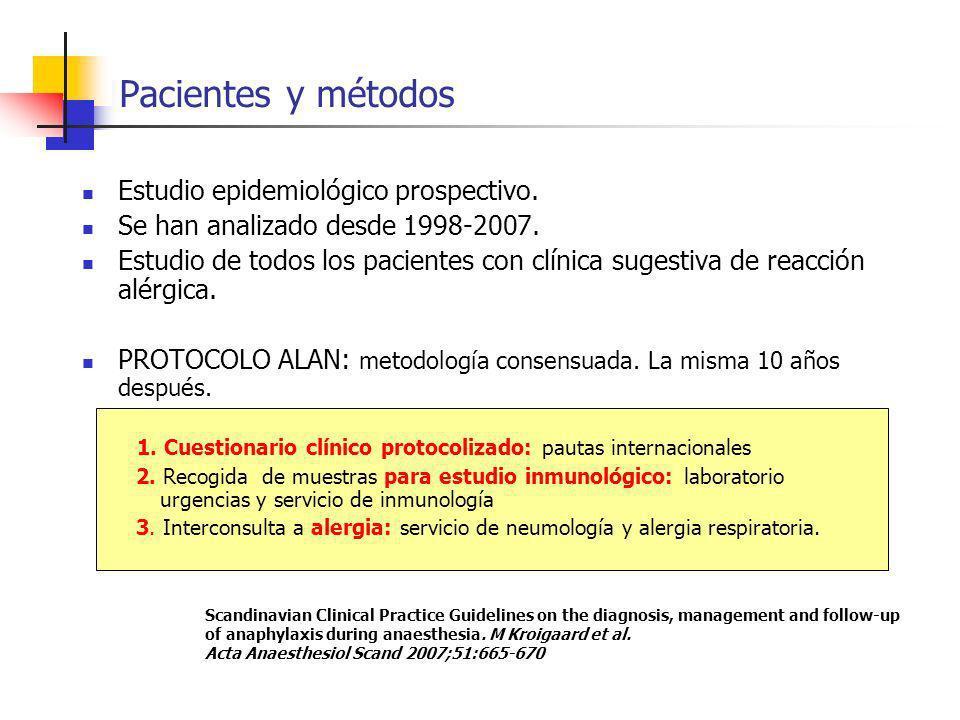 Pacientes y métodos Estudio epidemiológico prospectivo.