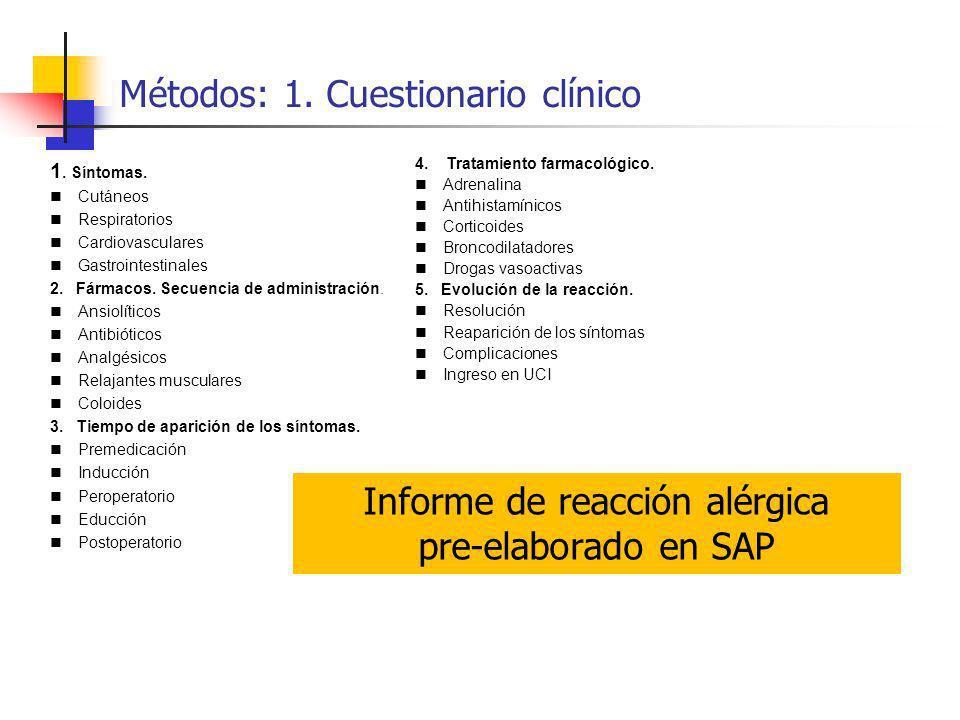 Métodos: 1. Cuestionario clínico