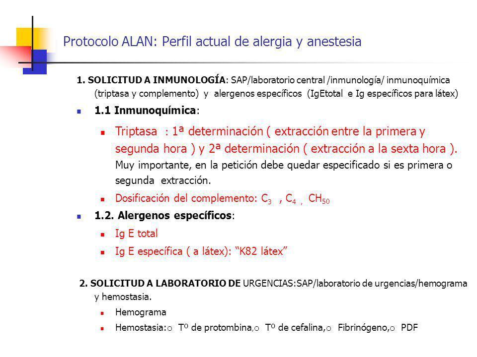 Protocolo ALAN: Perfil actual de alergia y anestesia