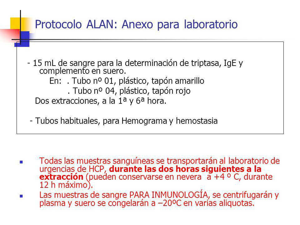 Protocolo ALAN: Anexo para laboratorio