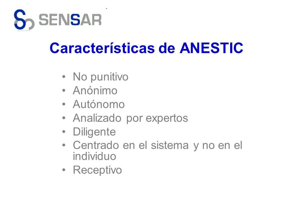 Características de ANESTIC