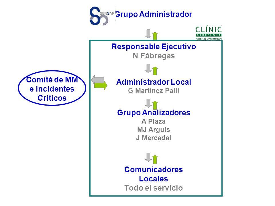 Comunicadores Locales Todo el servicio