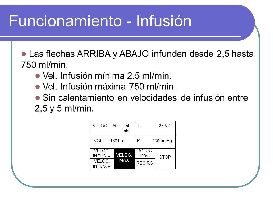 Funcionamiento - Infusión