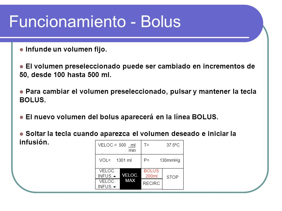 Funcionamiento - Bolus