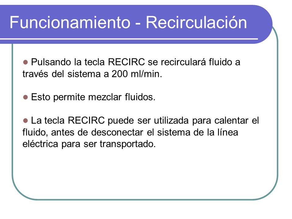 Funcionamiento - Recirculación