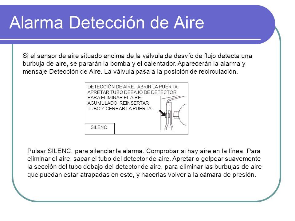 Alarma Detección de Aire
