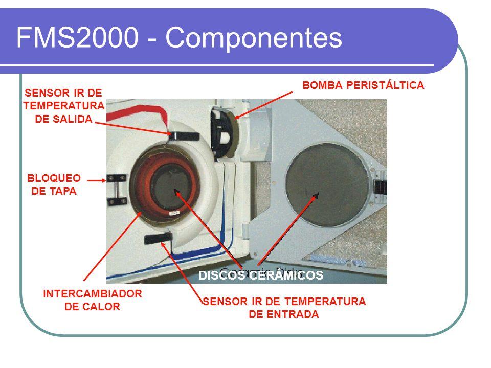 FMS2000 - Componentes DISCOS CERÁMICOS BOMBA PERISTÁLTICA