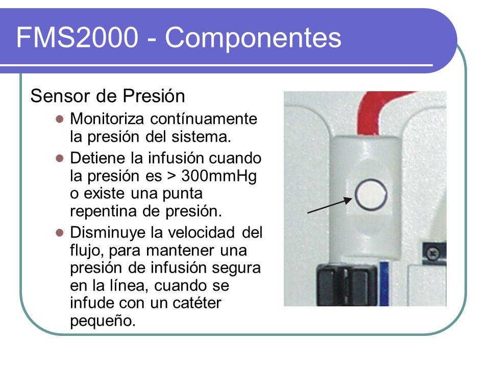 FMS2000 - Componentes Sensor de Presión