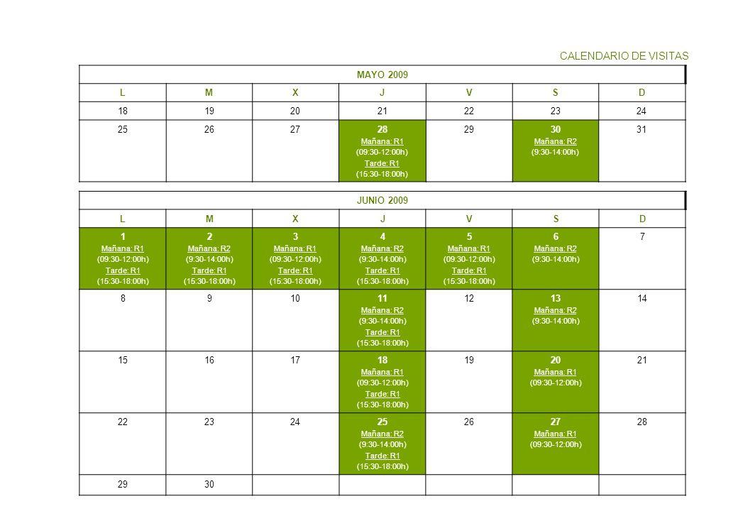 CALENDARIO DE VISITAS MAYO 2009 L M X J V S D 18 19 20 21 22 23 24 25