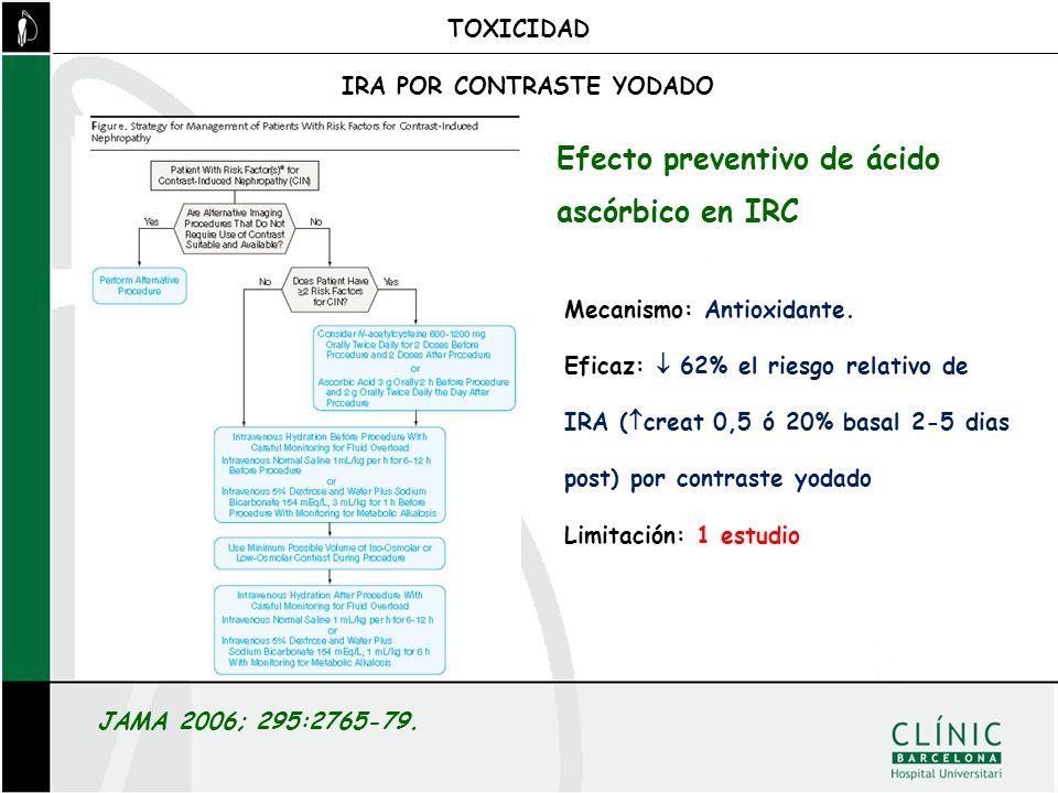 Efecto preventivo de ácido ascórbico en IRC