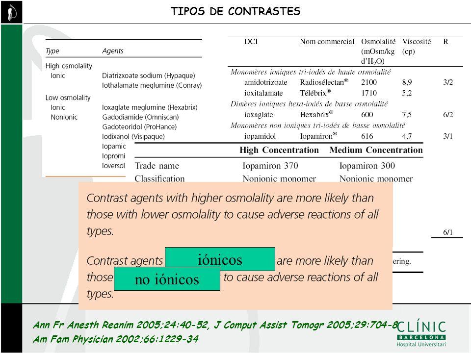 iónicos no iónicos TIPOS DE CONTRASTES