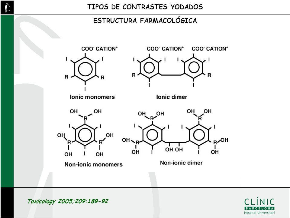 TIPOS DE CONTRASTES YODADOS ESTRUCTURA FARMACOLÓGICA
