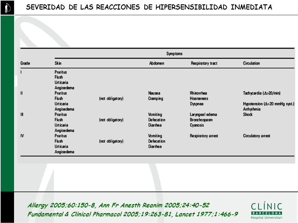 SEVERIDAD DE LAS REACCIONES DE HIPERSENSIBILIDAD INMEDIATA
