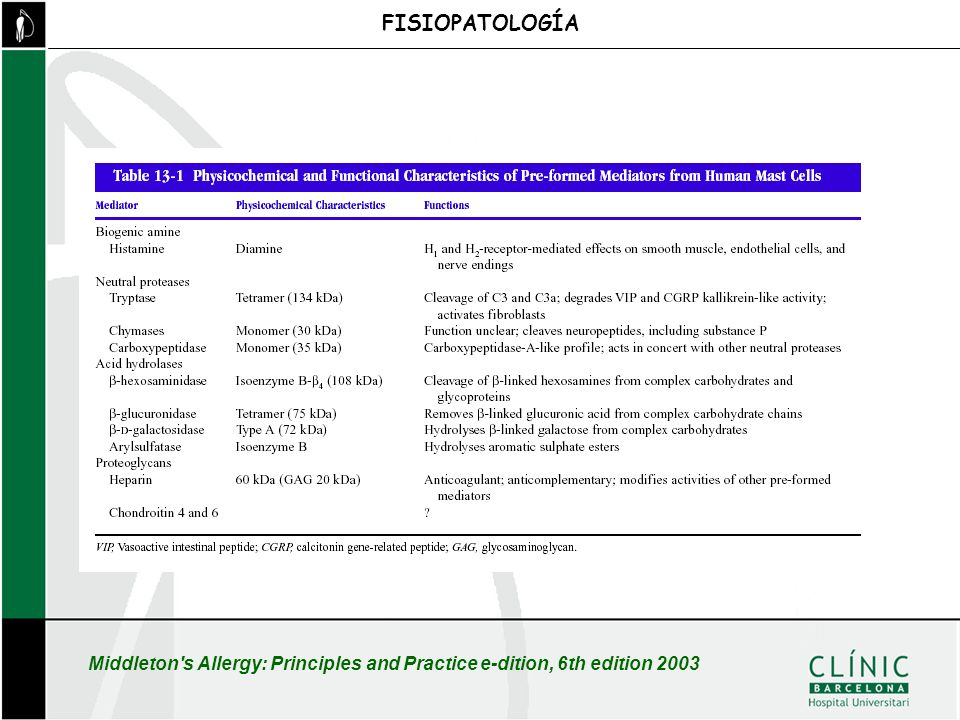 FISIOPATOLOGÍA Middleton s Allergy: Principles and Practice e-dition, 6th edition 2003