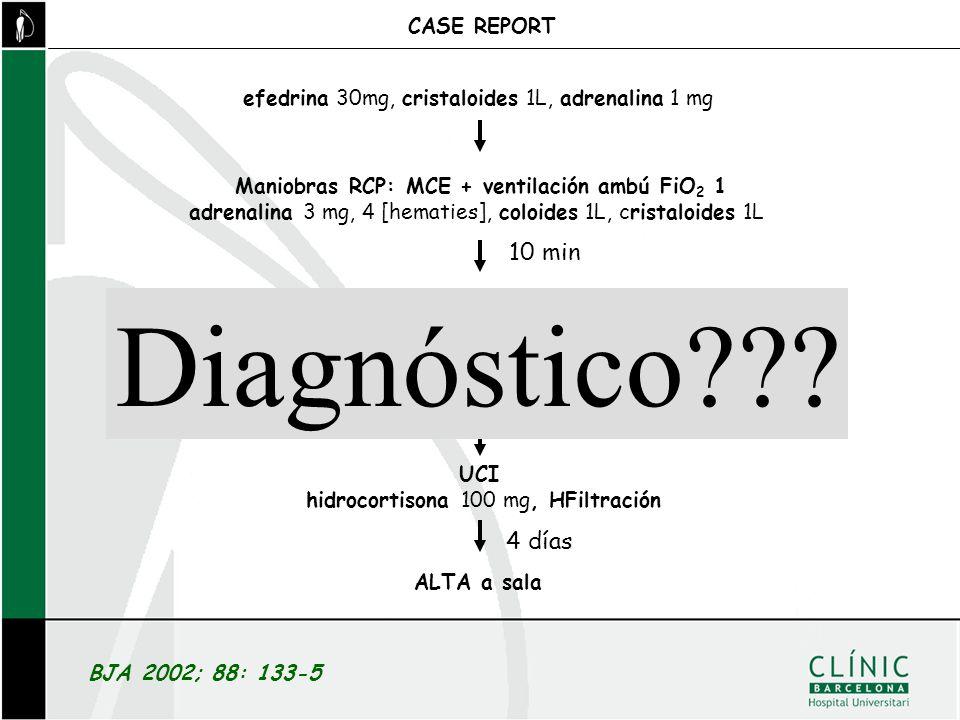 Maniobras RCP: MCE + ventilación ambú FiO2 1