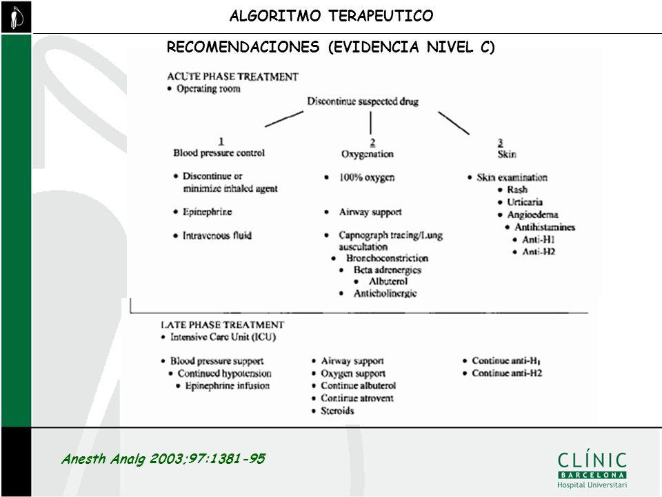 ALGORITMO TERAPEUTICO RECOMENDACIONES (EVIDENCIA NIVEL C)