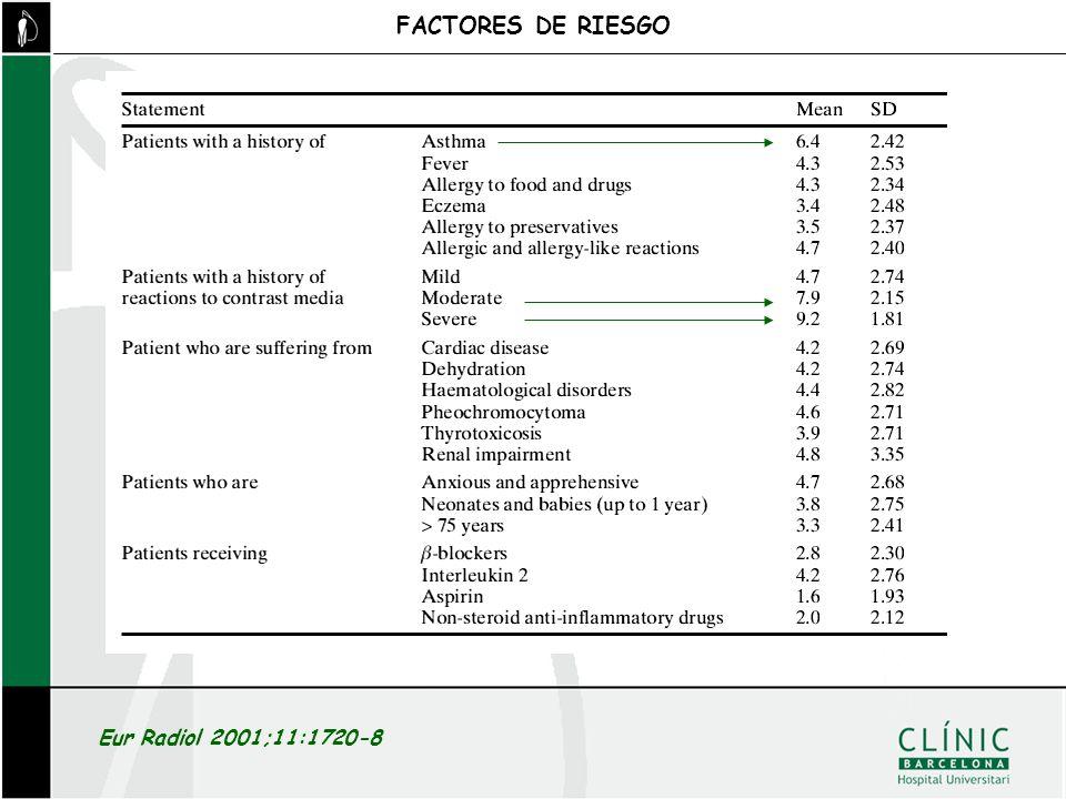 FACTORES DE RIESGO Eur Radiol 2001;11:1720-8