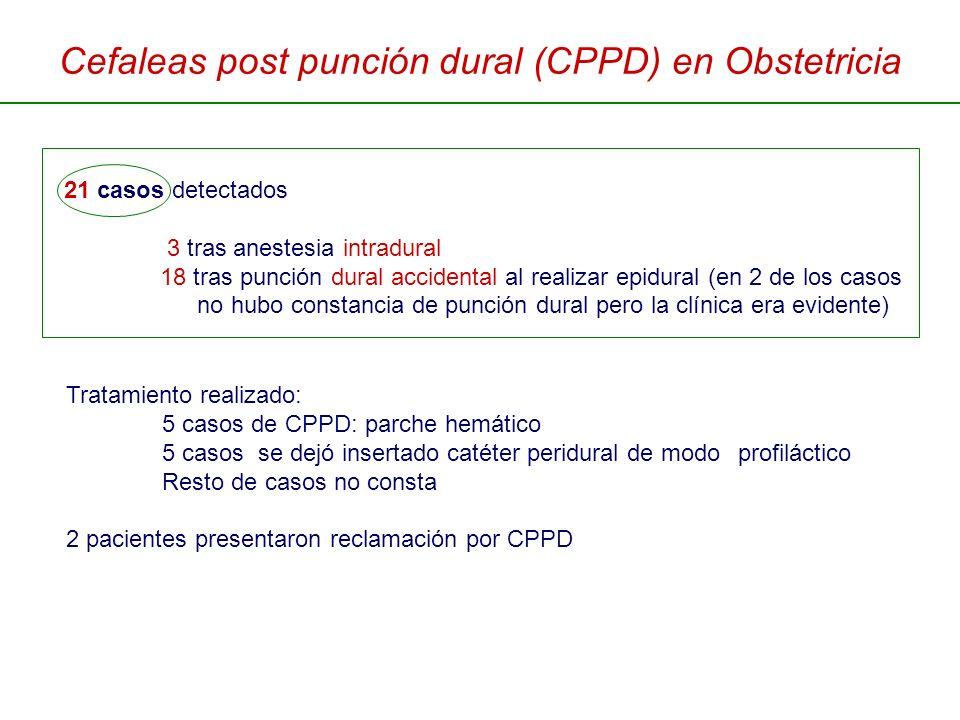 Cefaleas post punción dural (CPPD) en Obstetricia