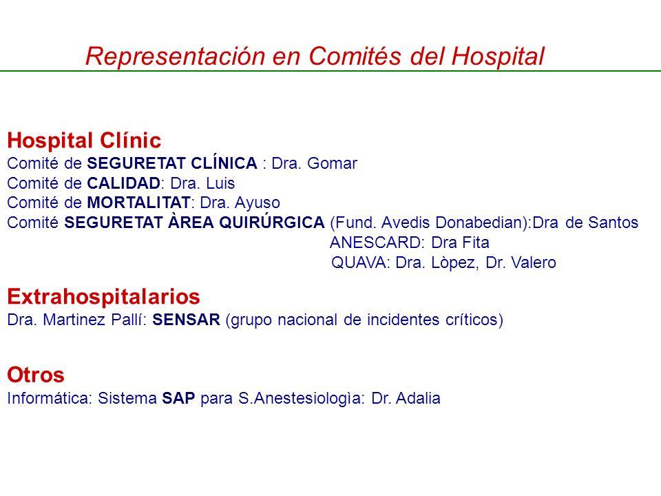 Representación en Comités del Hospital