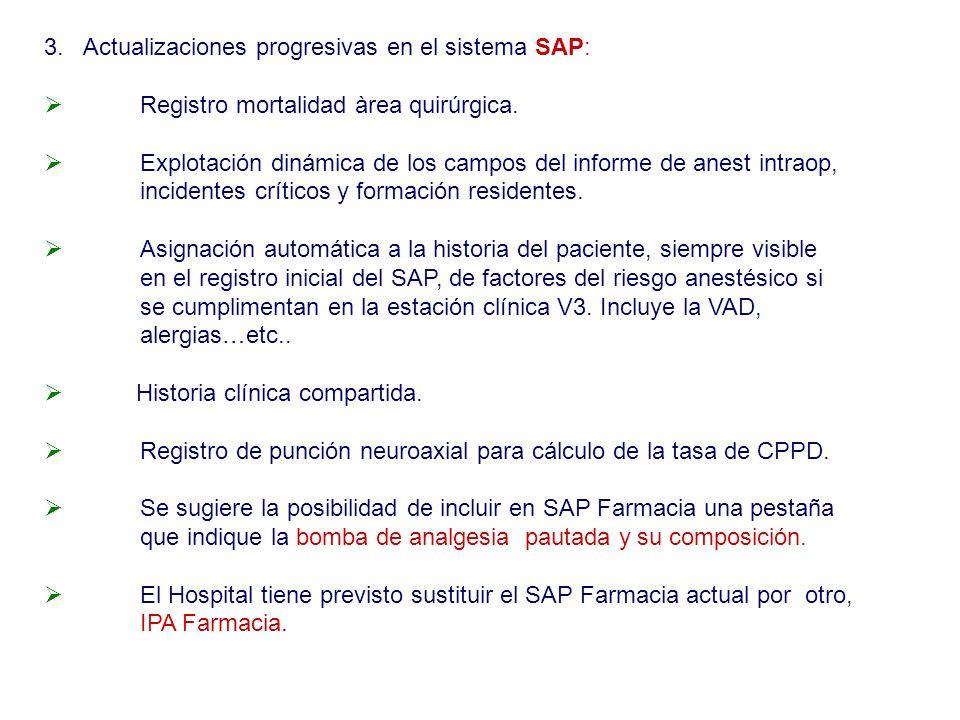 3. Actualizaciones progresivas en el sistema SAP: