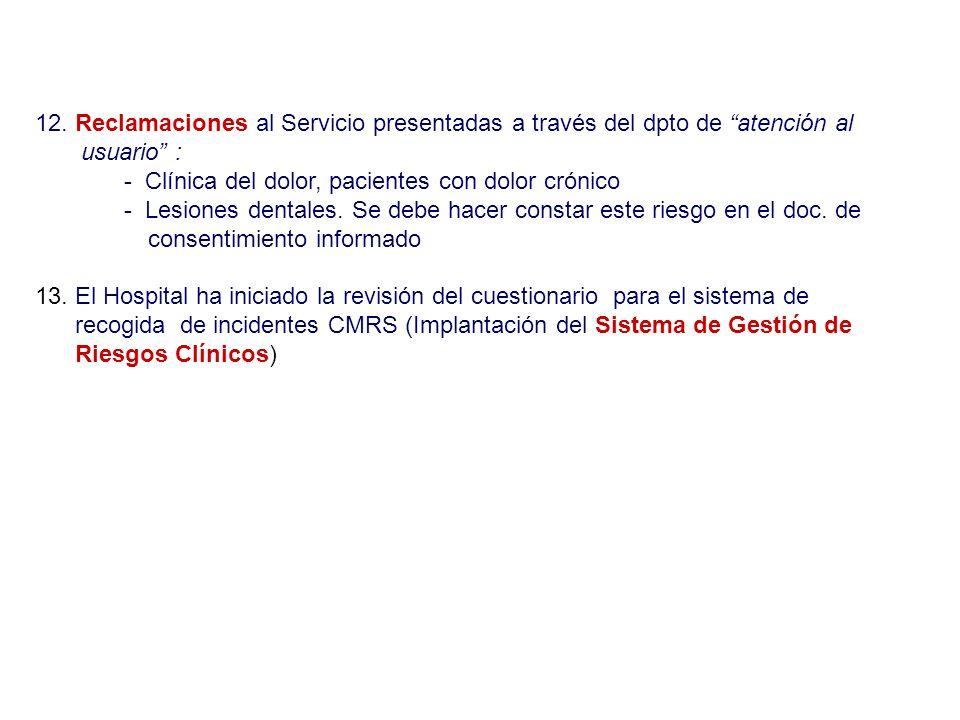 12. Reclamaciones al Servicio presentadas a través del dpto de atención al