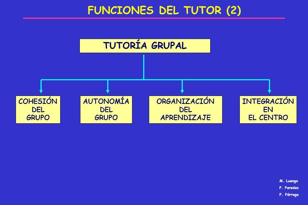 FUNCIONES DEL TUTOR (2) TUTORÍA GRUPAL COHESIÓN DEL GRUPO AUTONOMÍA