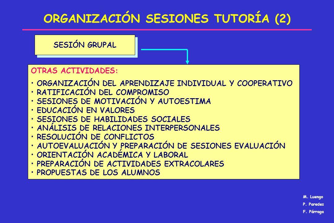 ORGANIZACIÓN SESIONES TUTORÍA (2)