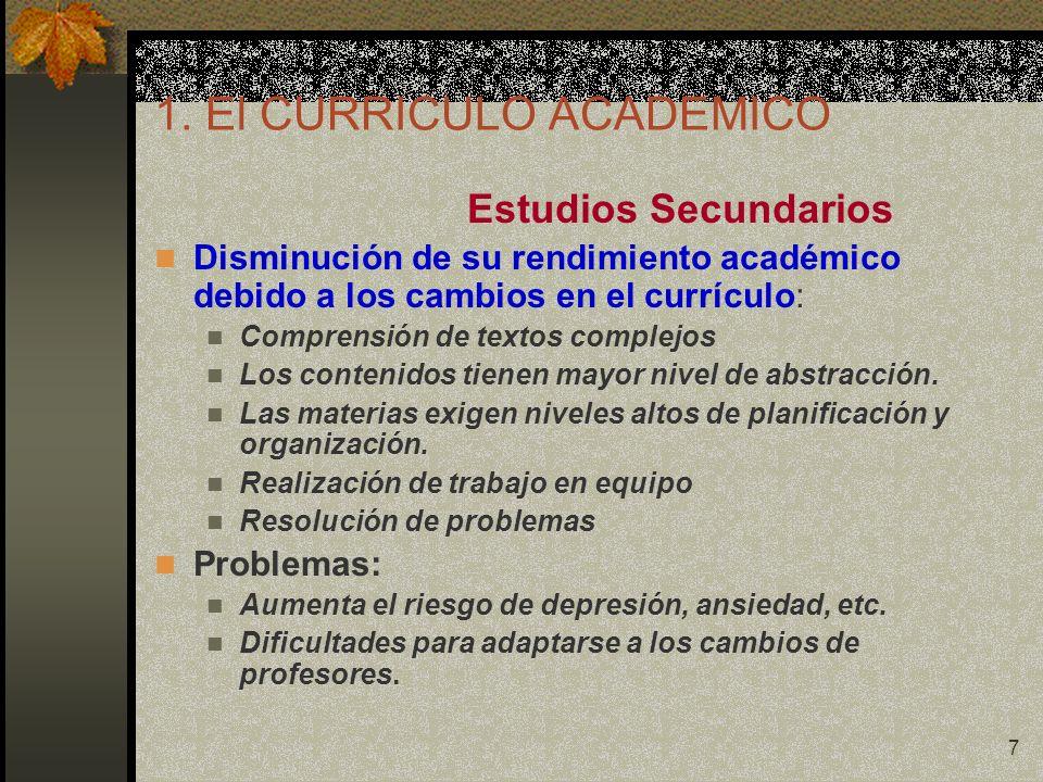 1. El CURRICULO ACADEMICO